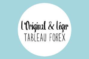 Plaque forex